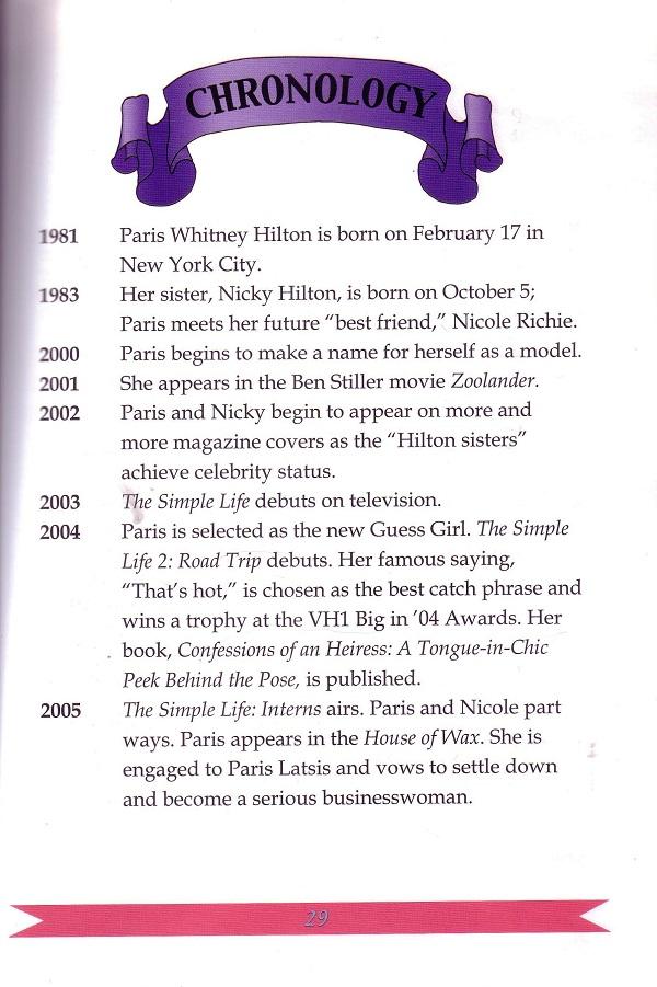 Paris Hilton Chronology