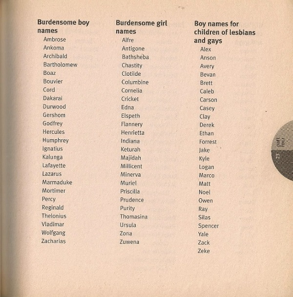 burdensome names and names for gays