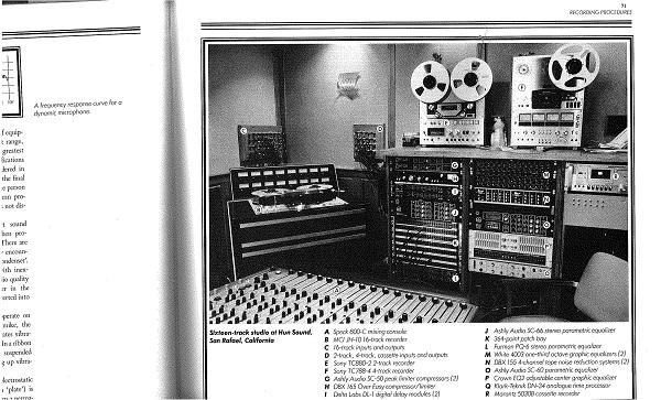 record making equipment