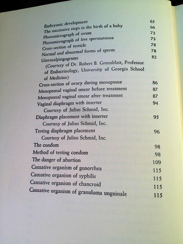 list of illustrations