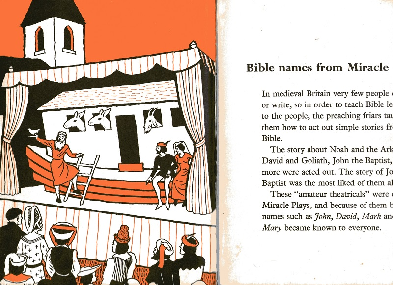 Names from Bible Miracles