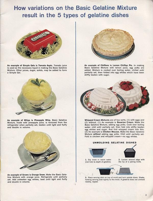 Variations result in 5 recipes