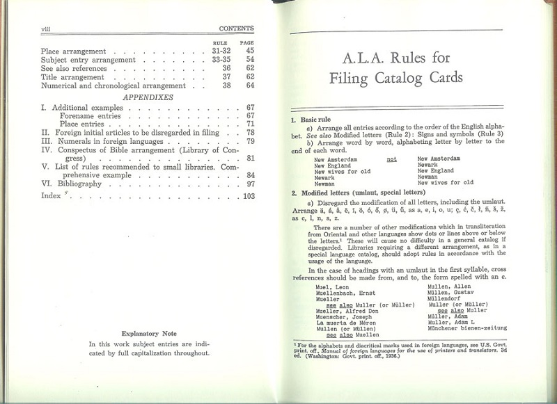 ALA Rules for filing Catalog Cards