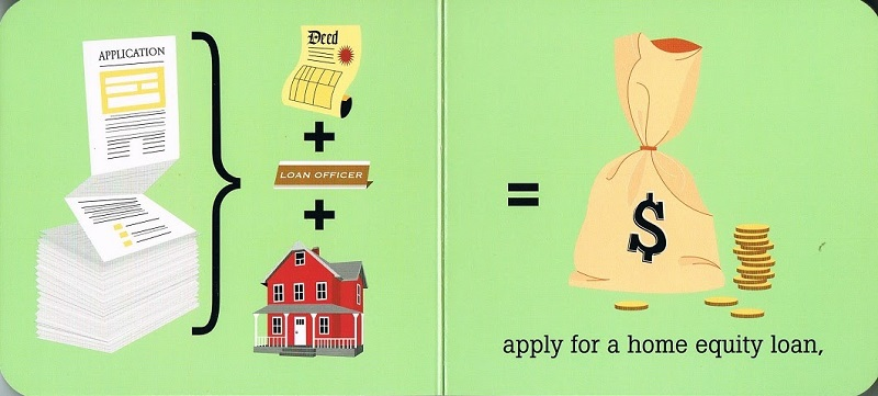 Apply for a home equity loan