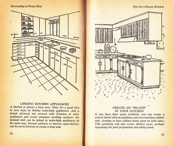 kitchen layouts