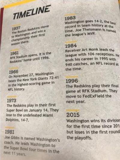 history of washington football
